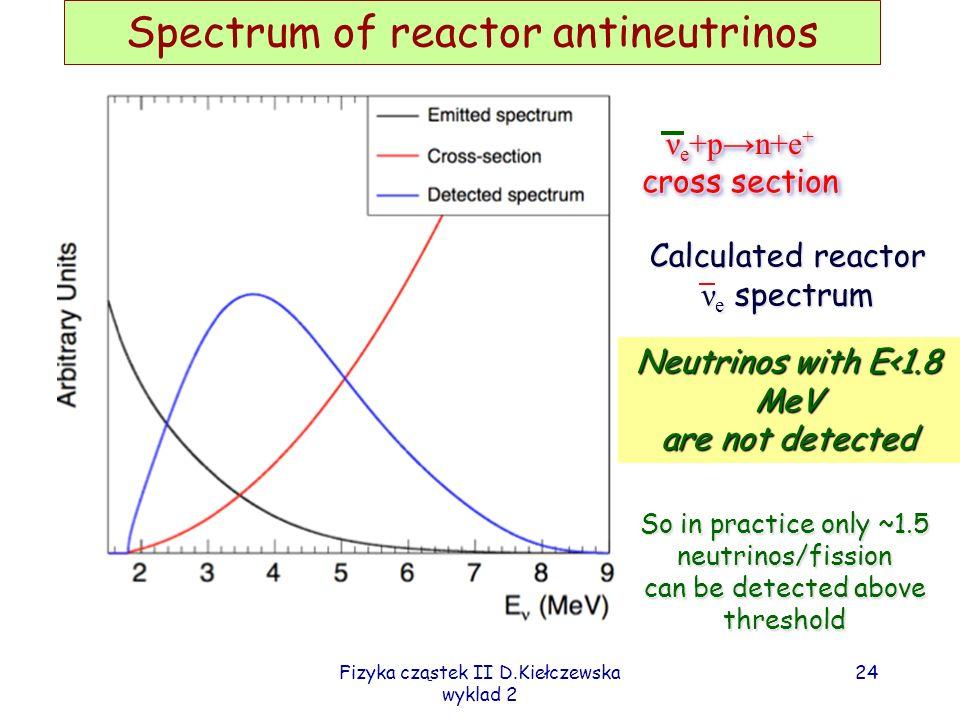 Fizyka cząstek II D.Kiełczewska wyklad 2 23 INSS2011-Lasserre