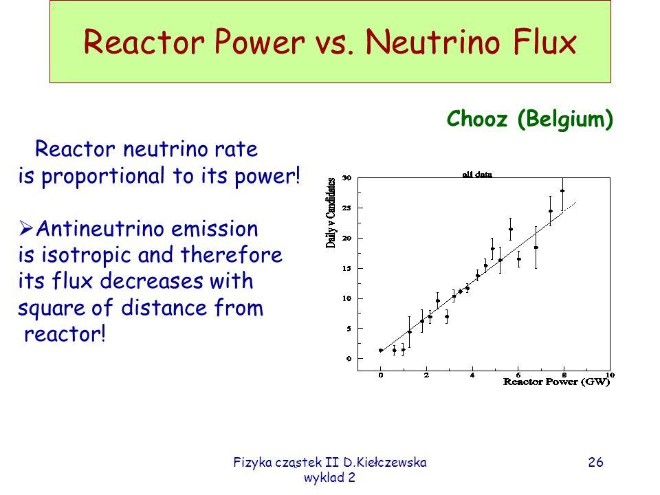 Fizyka cząstek II D.Kiełczewska wyklad 2 25 Fuel evolution: burnup More than 99.9% of ν es are products of fissions in 235 U, 238 U, 239 Pu, 241 Pu.