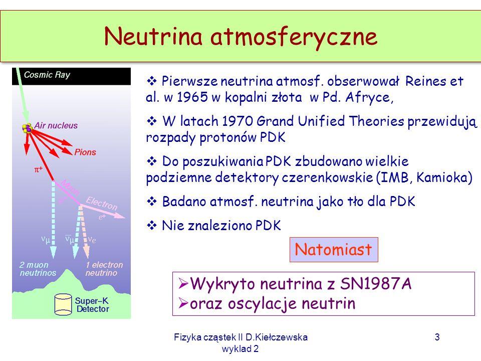 Fizyka cząstek II D.Kiełczewska wyklad 2 2 Naturalne źródła neutrin