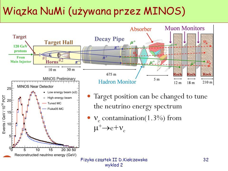 Fizyka cząstek II D.Kiełczewska wyklad 2 31 Horns albo rogi magnetyczne INSS 2011, S. Gilardoni v Przewidywane strumienie neutrin w Super-wiązce: CERN