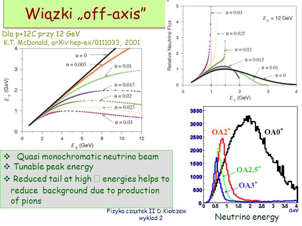 Fizyka cząstek II D.Kiełczewska wyklad 2 34 Wiązki off-axis Rozważamy rozpad:W cms pionu: Policzmy kąt, pomiędzy pędem neutrina i pionu w lab: Z tranf.