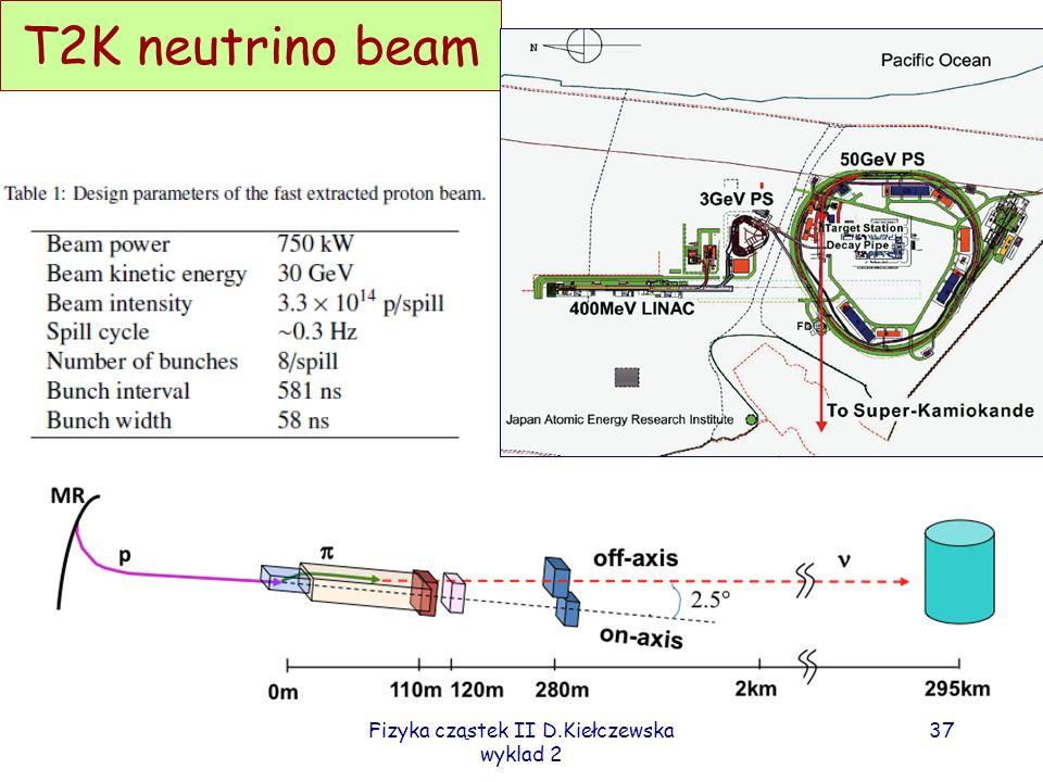 Fizyka cząstek II D.Kiełczewska wyklad 2 36 Widmo neutrin T2K docierających do SK Otrzymane za pomocą pakietu JNUBEAM Przez M.