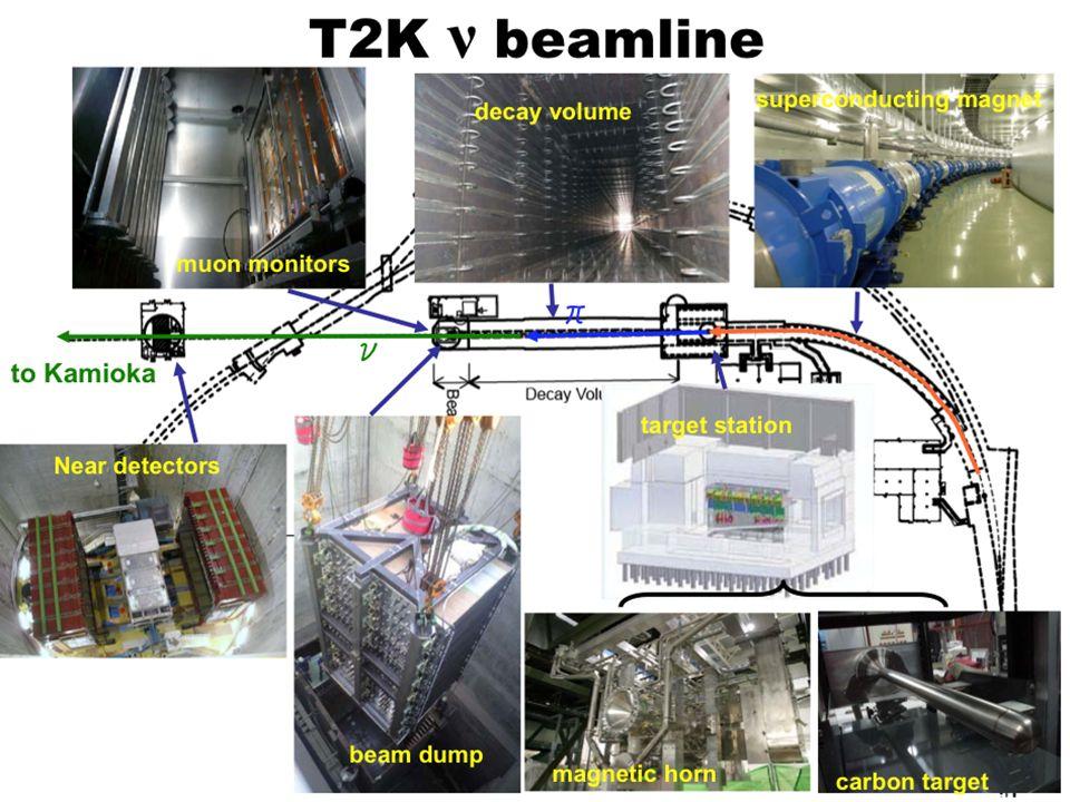 Fizyka cząstek II D.Kiełczewska wyklad 2 37 T2K neutrino beam