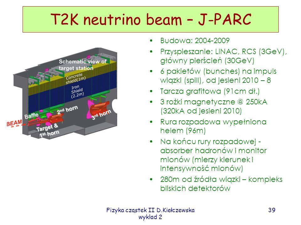 Fizyka cząstek II D.Kiełczewska wyklad 2 38 New neutrino beam – J-PARC