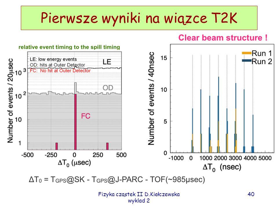 Fizyka cząstek II D.Kiełczewska wyklad 2 39 T2K neutrino beam – J-PARC Budowa: 2004-2009 Przyspieszanie: LINAC, RCS (3GeV), główny pierścień (30GeV) 6 pakietów (bunches) na impuls wiązki (spill), od jesieni 2010 – 8 Tarcza grafitowa (91cm dł.) 3 rożki magnetyczne @ 250kA (320kA od jesieni 2010) Rura rozpadowa wypełniona helem (96m) Na końcu rury rozpadowej - absorber hadronów i monitor mionów (mierzy kierunek i intensywność mionów) 280m od źródła wiązki – kompleks bliskich detektorów