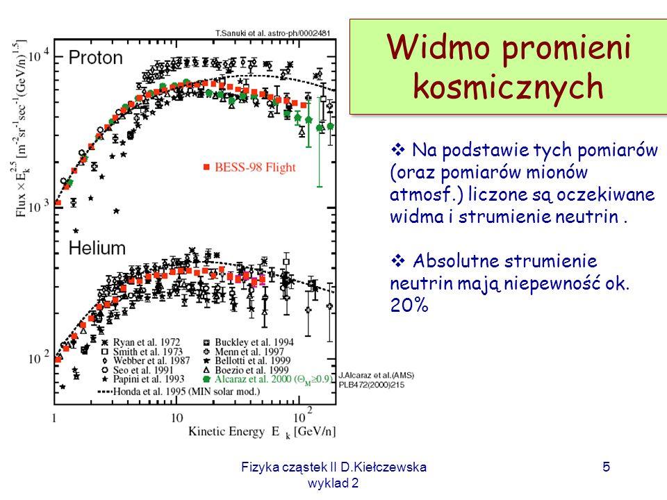 Fizyka cząstek II D.Kiełczewska wyklad 2 4 gora1