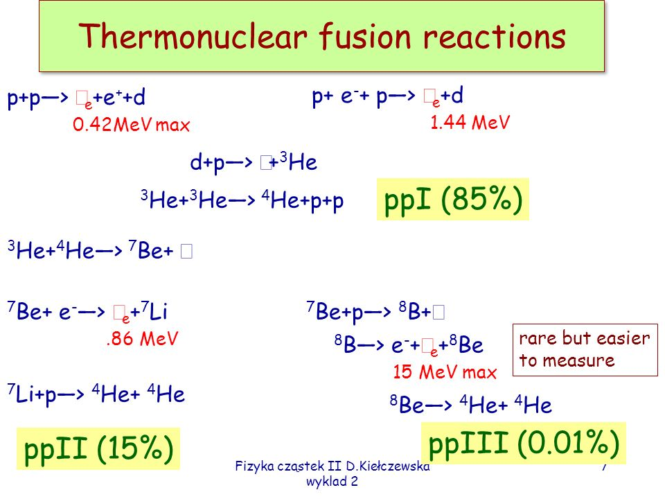 Fizyka cząstek II D.Kiełczewska wyklad 2 Przewidywane strumienie neutrin atmosf. Stosunek strumieni może być obliczony z precyzją ok. kilku % Widma za
