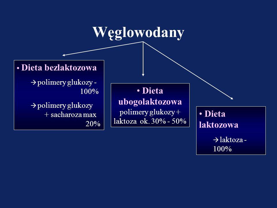 Białko Stopień przetworzenia cząsteczek białka Dieta polimeryczna –pełne, nie zmienione cząsteczki białek Dieta monomeryczna = elementarna –cząsteczki