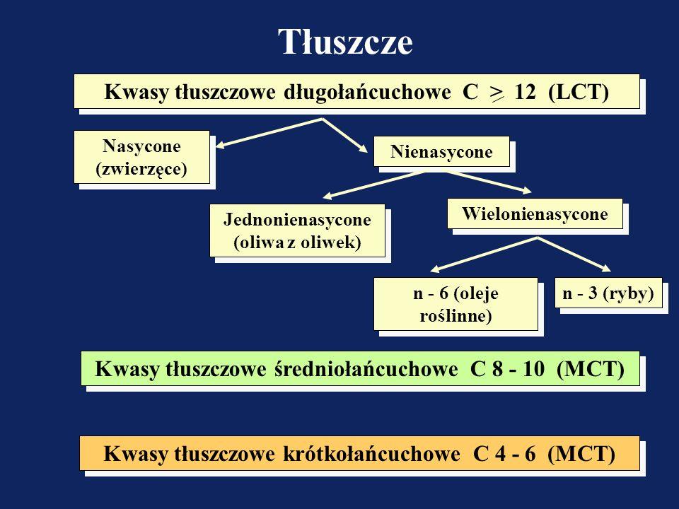 Węglowodany Dieta bezlaktozowa polimery glukozy - 100% polimery glukozy + sacharoza max 20% Dieta ubogolaktozowa polimery glukozy + laktoza ok. 30% -