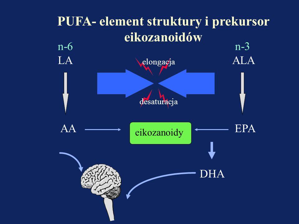 Tłuszcze Kwasy tłuszczowe długołańcuchowe C > 12 (LCT) Nasycone (zwierzęce) Nienasycone n - 6 (oleje roślinne) n - 3 (ryby) Kwasy tłuszczowe średnioła