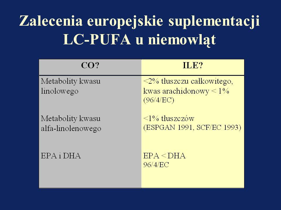 PUFA- element struktury i prekursor eikozanoidów n-6 n-3 LA ALA AA EPA DHA eikozanoidy elongacja desaturacja
