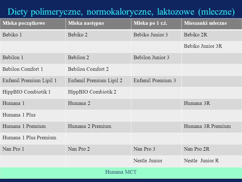 MIESZANKI DLA NOWORODKÓW Z MAŁĄ URODZENIOWĄ MASĄ CIAŁA Bebilon Nenatal Premium (Nutricia) Mleko kobiece + wzmacniacze Bebilon BMF (Nutricia) (1 tor. =