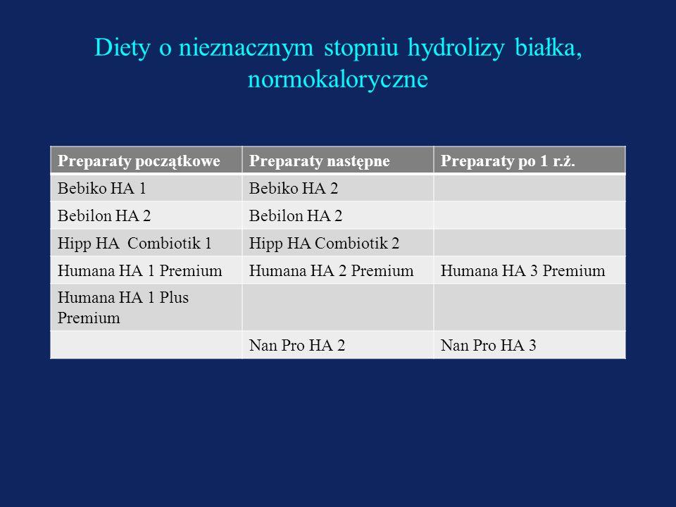 NazwaWiekRodzaj białka kcal /ml B%B% W%W% T%T% MCT % EPA DHA Błonnik g/100ml La- ktoza mOsmol /l Ent./p.o. Infatrini< 1r.ż.Polimer.110,44148,5-+0,8295