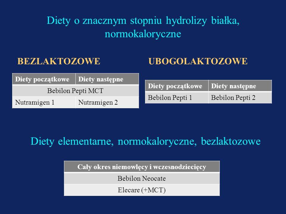 Preparaty początkowePreparaty następnePreparaty po 1 r.ż. Bebiko HA 1Bebiko HA 2 Bebilon HA 2 Hipp HA Combiotik 1Hipp HA Combiotik 2 Humana HA 1 Premi