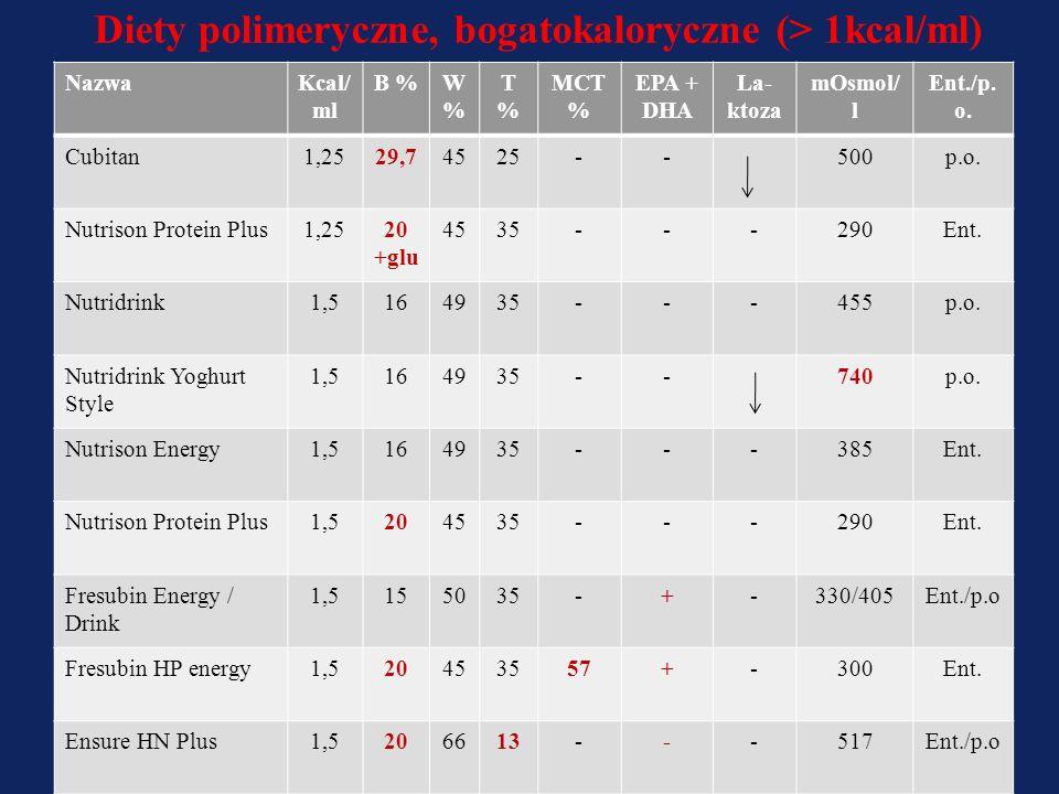 Diety polimeryczne, normokaloryczne (1kcal/1ml) NazwaB%B% W%W% T%T% MCT % n-3laktozamOsmol/lEnt./p.o. Nutrison proszek164935---320Ent./p.o. Nutrison s
