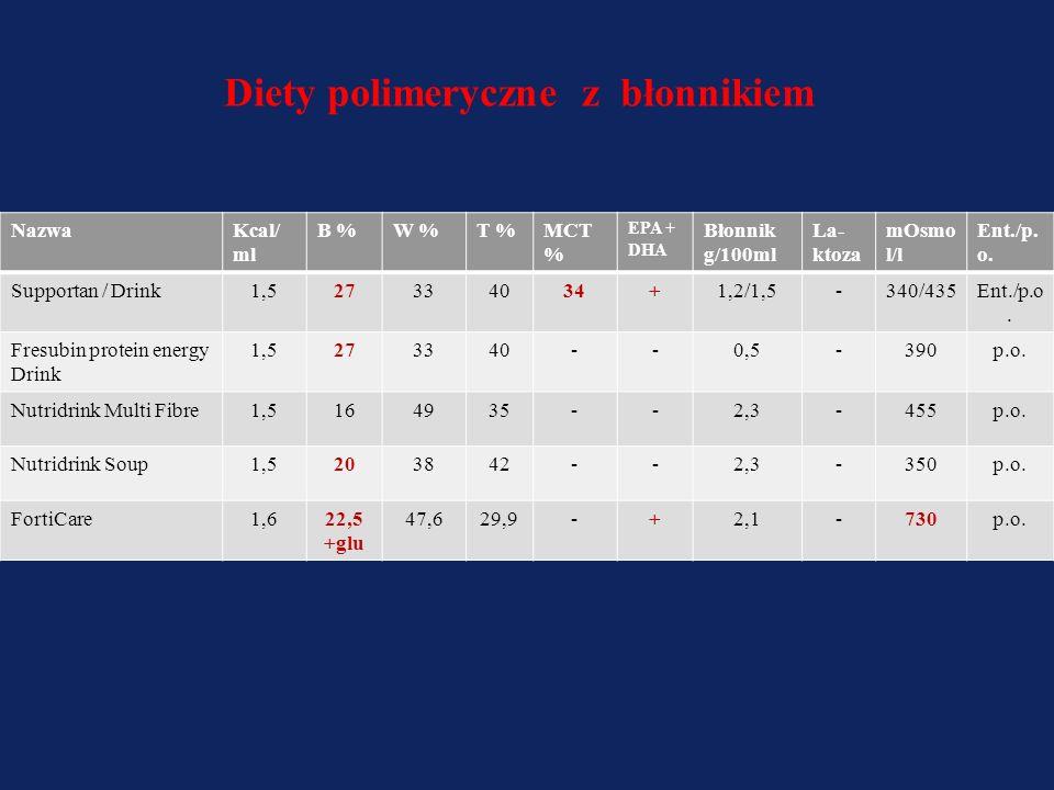 Diety polimeryczne z błonnikiem NazwaKcal/ ml B %W %T %MCT % EPA + DHA Błonnik g/100ml La- ktoza mOsmo l/l Ent./p. o. Nutrison Multi Fibre1164935--1,5