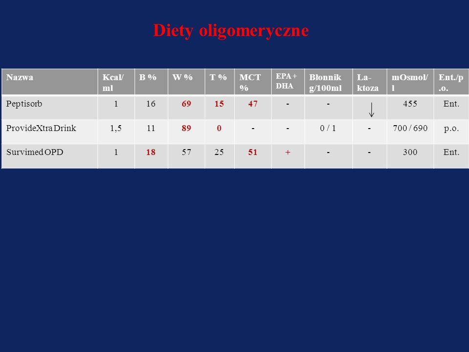 Diety polimeryczne z błonnikiem NazwaKcal/ ml B %W %T %MCT % EPA + DHA Błonnik g/100ml La- ktoza mOsmo l/l Ent./p. o. Supportan / Drink1,527334034+1,2