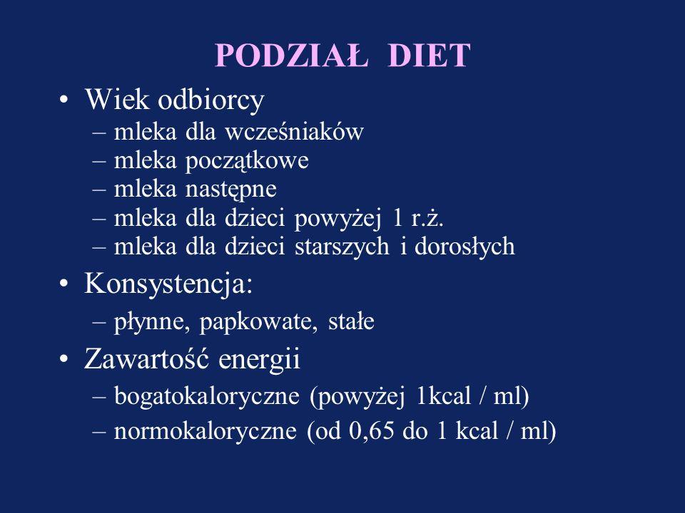 Diety stosowane u chorych z niewydolnością nerek Renilon 4,0Renilon 7,5Survimed renal Na mg/100ml32 (13,9 mmol/l)59 (25,6 mmol/l)20 (8,7 mmol/l) K mg/100ml21 (5,5 mmol/l)22 (5,6 mmol/l)24 (6,1 mmol/l) Cl mg/100ml6 (1,7 mmol/l)11 (3,1 mmol/l)2,4 (0,7 mmol/l) Ca mg/100ml6 (1,5 mmol/l)9 (2,25 mmol/l)52 (13 mmol/l) P mg/100ml2 (0,6 mmol/l)3 (0,97 mmol/l)19 (6,1 mmol/l) Mg mg/100ml0,6 (0,25 mmol/l)1 (0,4 mmol/l)10 (4 mmol/l) Wit.A ug/100ml--31,5 karotenoidy++- Wit.E mg/100ml551,3 Wit.K ug/100ml11 6,6 Wit.
