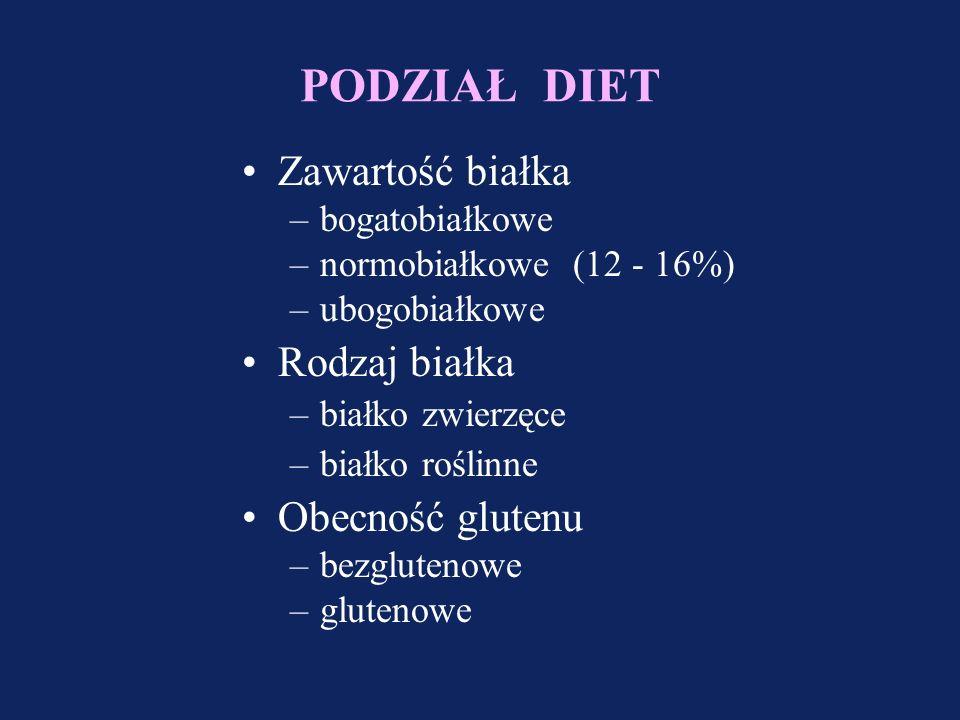 PODZIAŁ DIET Zawartość białka –bogatobiałkowe –normobiałkowe (12 - 16%) –ubogobiałkowe Rodzaj białka –białko zwierzęce –białko roślinne Obecność glutenu –bezglutenowe –glutenowe