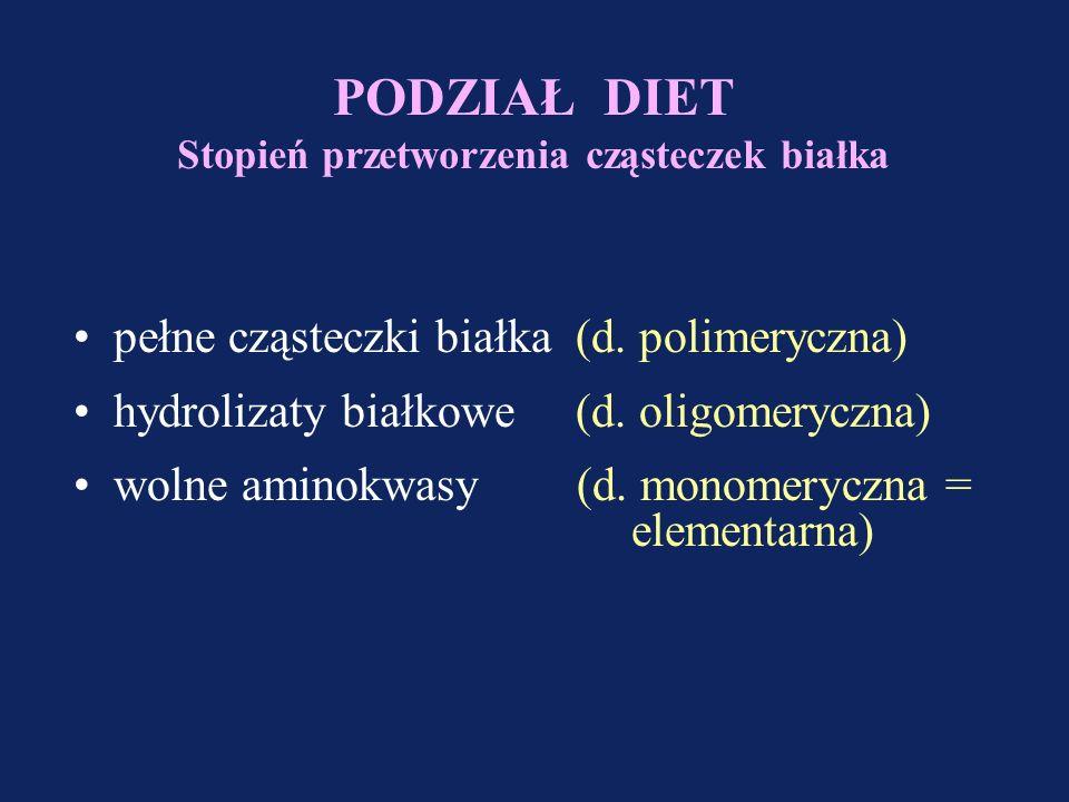 PODZIAŁ DIET Zawartość białka –bogatobiałkowe –normobiałkowe (12 - 16%) –ubogobiałkowe Rodzaj białka –białko zwierzęce –białko roślinne Obecność glute