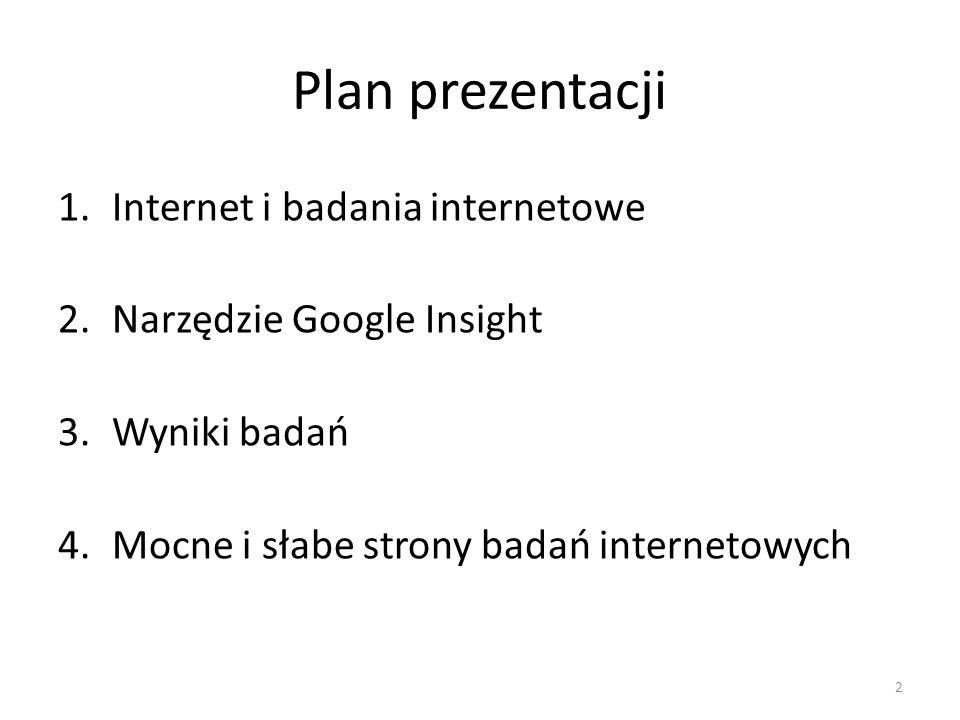 Plan prezentacji 1.Internet i badania internetowe 2.Narzędzie Google Insight 3.Wyniki badań 4.Mocne i słabe strony badań internetowych 2