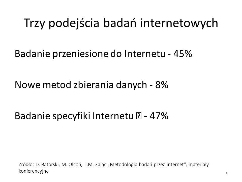 Trzy podejścia badań internetowych Badanie przeniesione do Internetu - 45% Nowe metod zbierania danych - 8% Badanie specyfiki Internetu ‹ - 47% 3 Źródło: D.