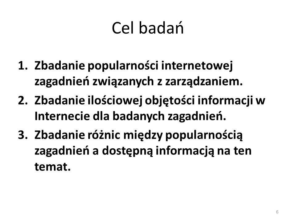 Cel badań 1.Zbadanie popularności internetowej zagadnień związanych z zarządzaniem. 2.Zbadanie ilościowej objętości informacji w Internecie dla badany