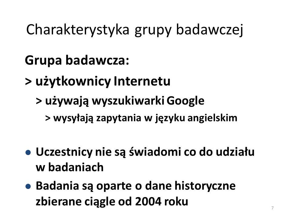 Charakterystyka grupy badawczej 7 Grupa badawcza: > użytkownicy Internetu > używają wyszukiwarki Google > wysyłają zapytania w języku angielskim Uczestnicy nie są świadomi co do udziału w badaniach Badania są oparte o dane historyczne zbierane ciągle od 2004 roku