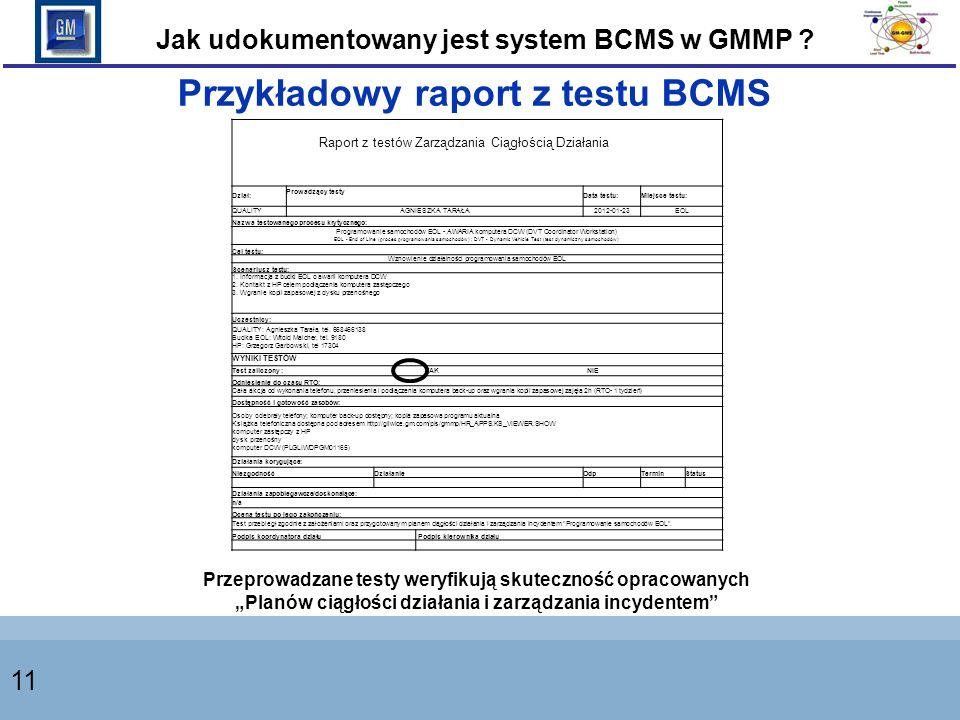 11 Przykładowy raport z testu BCMS Przeprowadzane testy weryfikują skuteczność opracowanych Planów ciągłości działania i zarządzania incydentem Raport z testów Zarządzania Ciągłością Działania Dział: Prowadzący testy Data testu:Miejsce testu: QUALITYAGNIESZKA TARAŁA2012-01-23EOL Nazwa testowanego procesu krytycznego: Programowanie samochodów EOL - AWARIA komputera DCW (DVT Coordinator Workstation) EOL - End of Line (proces programowania samochodów) ; DVT - Dynamic Vehicle Test (test dynamiczny samochodów) Cel testu: Wznowienie działalności programowania samochodów EOL Scenariusz testu: 1.
