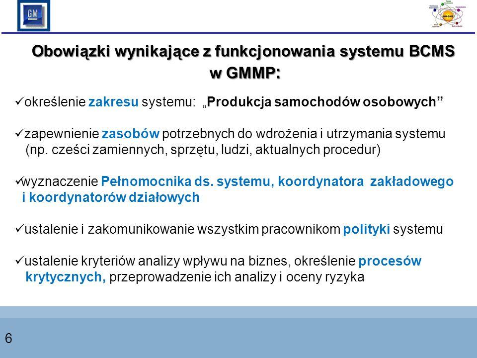 6 Obowiązki wynikające z funkcjonowania systemu BCMS w GMMP : w GMMP : określenie zakresu systemu: Produkcja samochodów osobowych zapewnienie zasobów potrzebnych do wdrożenia i utrzymania systemu (np.
