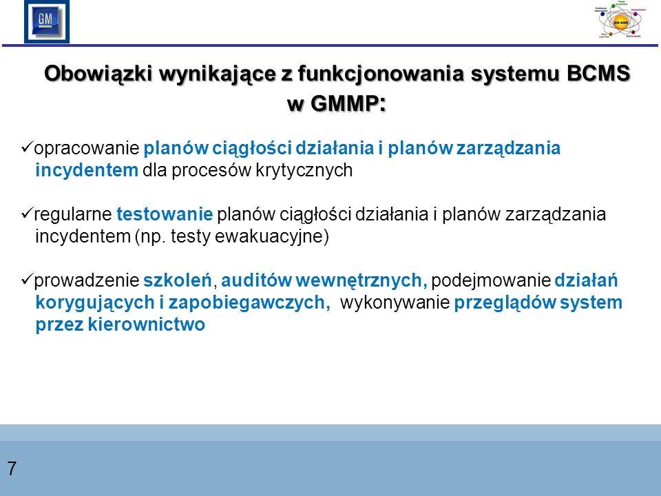 7 Obowiązki wynikające z funkcjonowania systemu BCMS w GMMP : opracowanie planów ciągłości działania i planów zarządzania incydentem dla procesów krytycznych regularne testowanie planów ciągłości działania i planów zarządzania incydentem (np.