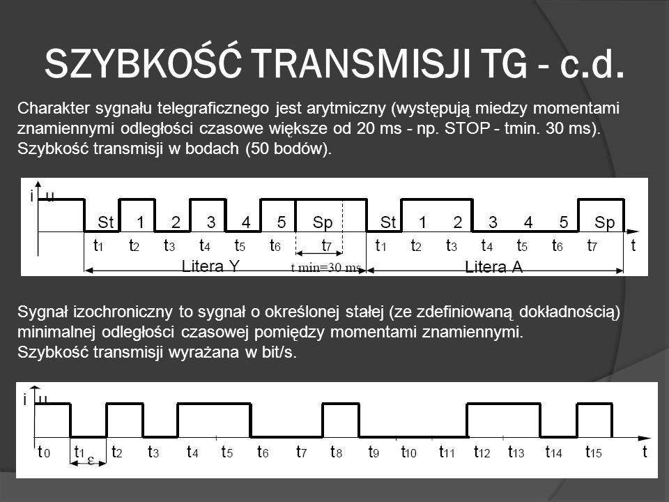 SZYBKOŚĆ TRANSMISJI TG - c.d. Charakter sygnału telegraficznego jest arytmiczny (występują miedzy momentami znamiennymi odległości czasowe większe od
