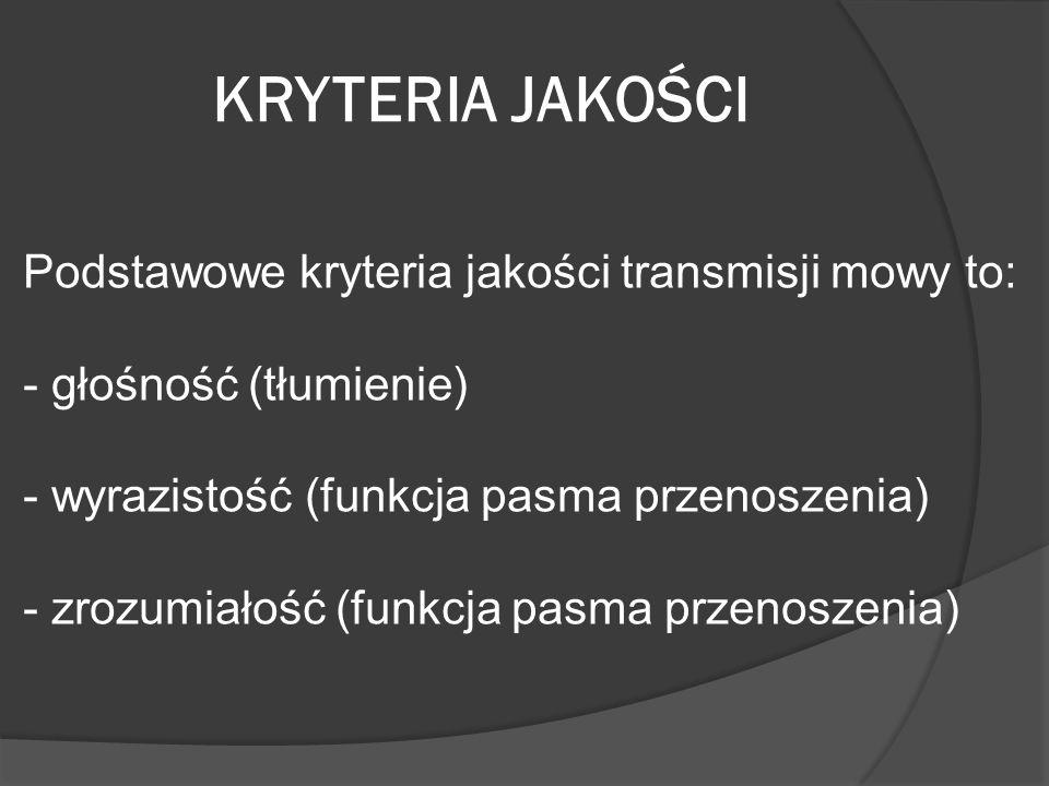 KRYTERIA JAKOŚCI Podstawowe kryteria jakości transmisji mowy to: - głośność (tłumienie) - wyrazistość (funkcja pasma przenoszenia) - zrozumiałość (fun