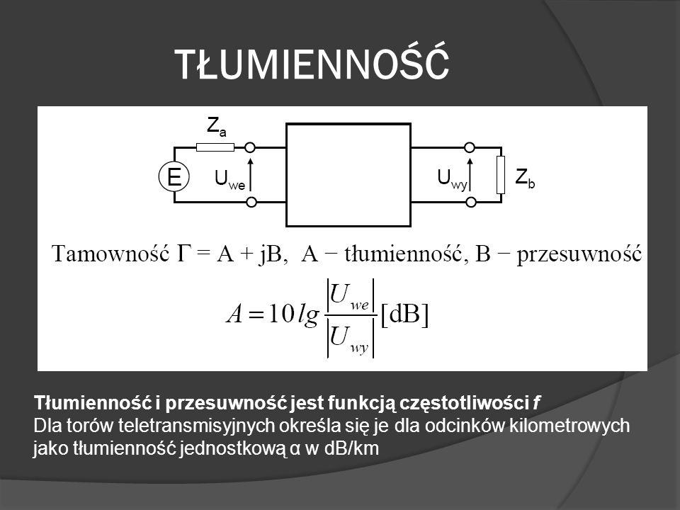 TŁUMIENNOŚĆ Tłumienność i przesuwność jest funkcją częstotliwości f Dla torów teletransmisyjnych określa się je dla odcinków kilometrowych jako tłumie