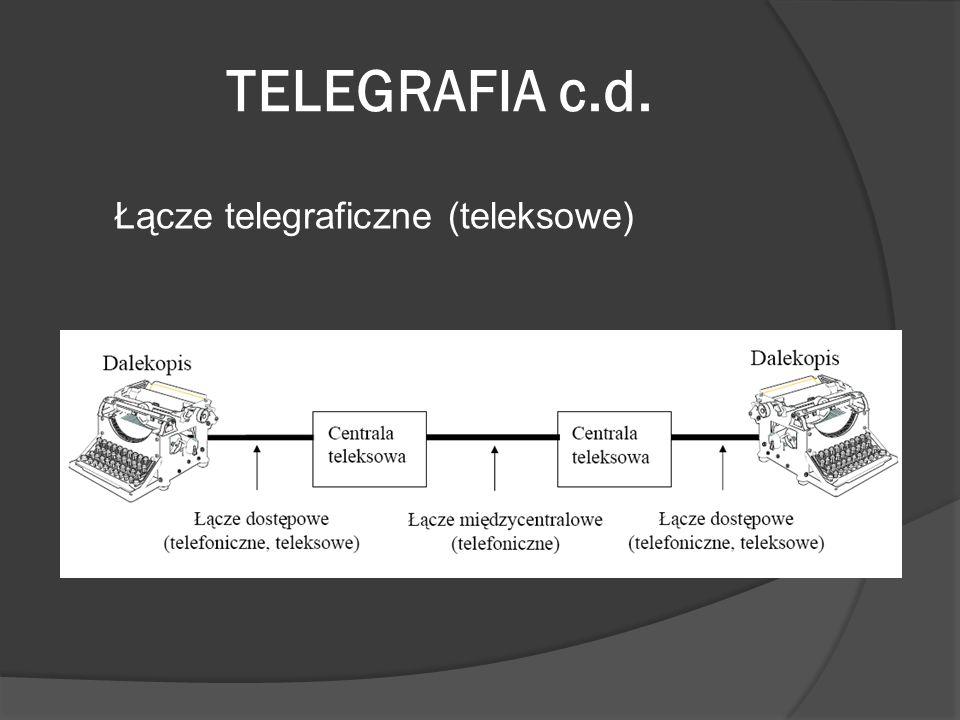 TELEGRAFIA c.d. Łącze telegraficzne (teleksowe)