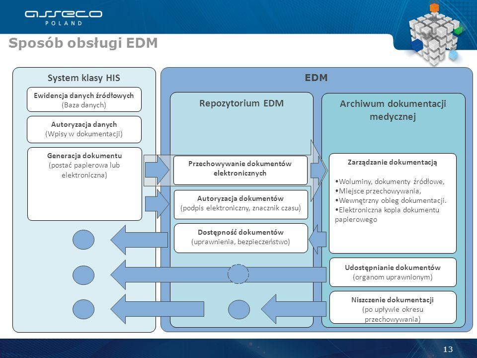 Zasięg projektu EDM INFOMEDICAHIPOKRATESSOLMED 12