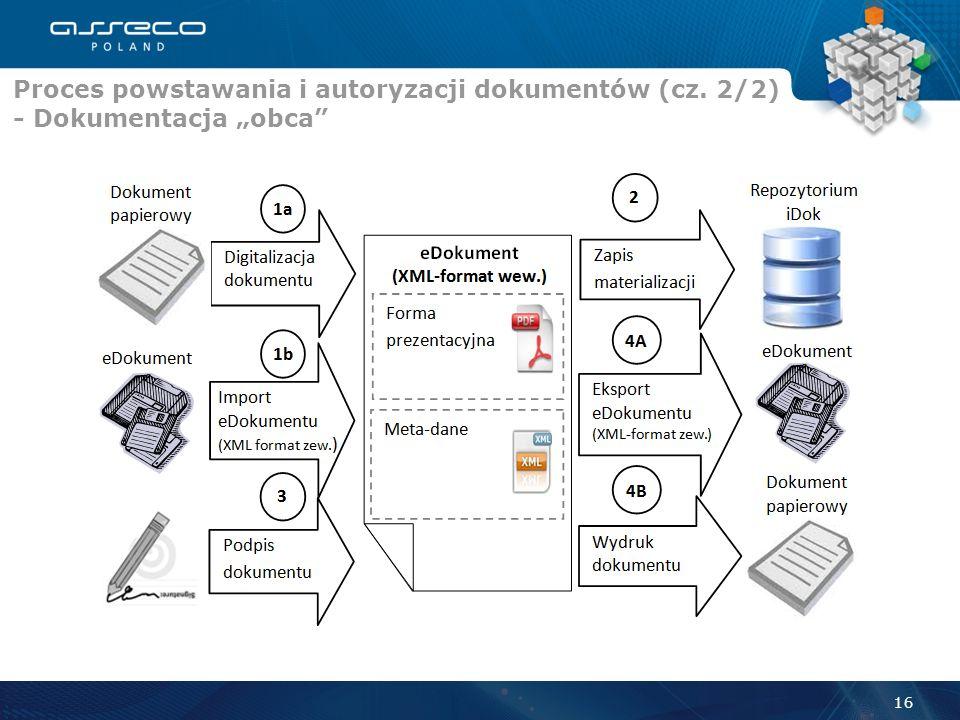 Proces powstawania i autoryzacji dokumentów (cz. 1/2) - Dokumentacja własna 15