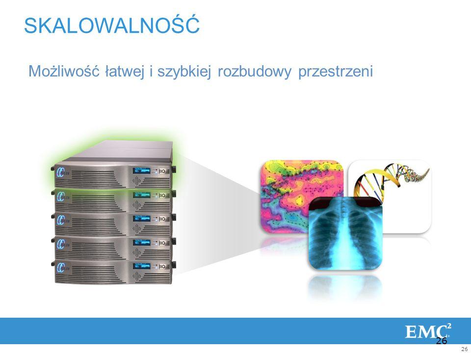 25 Centrum produkcyjne Snaps FS/ LUN VDM Snaps FS/ LUN VDM Network Centrum zapasowe NIEZAWODNOŚĆ Budowa środowiska wysoko dostępnego Automatyzacja pro