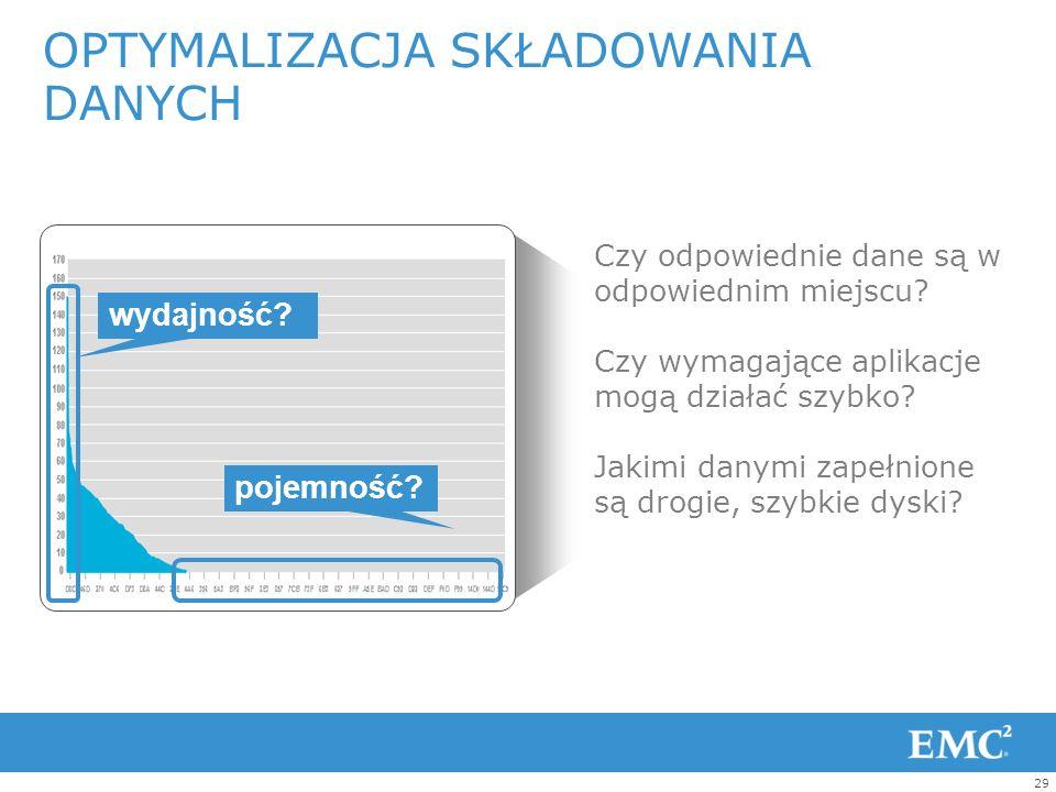 28 Klasyfikowanie Gromadzenie Migrowanie Wyszukiwanie Zarządzanie Systemy plików/ repozytorium Dokumentacja HIS Aplikacje kliniczne Gabinety lekarskie