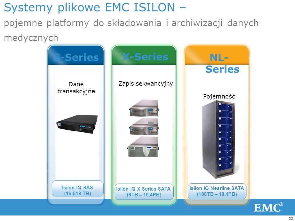 32 EMC Unisphere Systemy składowania danych EMC VNX – wielofunkcyjne macierze dla danych medycznych. Proste. Efektywne. Wydajne. VNXe3150VNX7500VNX570
