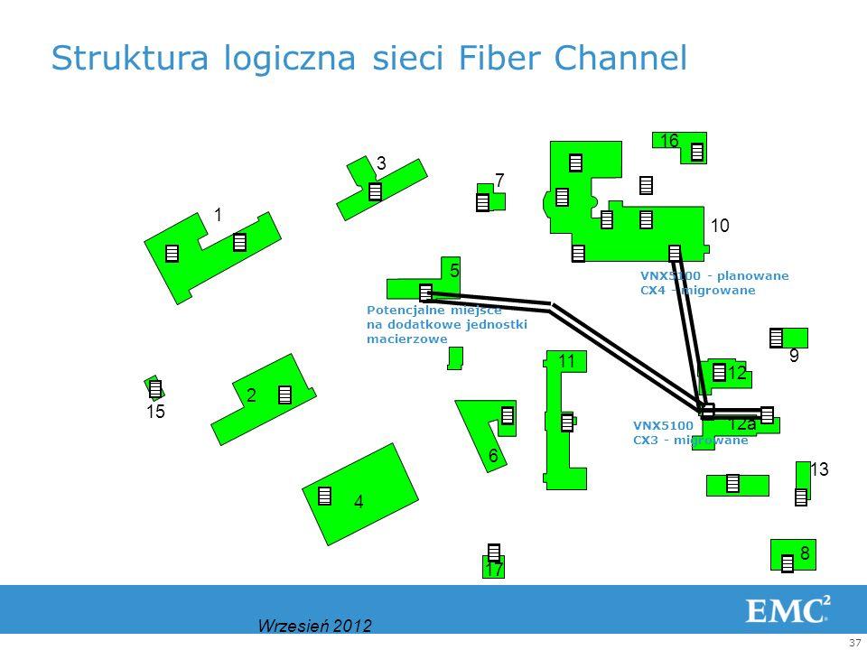 36 1 5 3 10 2 4 6 7 12 13 14 15 16 11 9 8 17 14a 12a Struktura logiczna sieci szkieletowej i dostępowej Szafa w planowanym budynku 10 Gb 1 Gb 100 Mb W