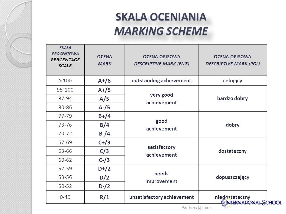 SKALA OCENIANIA MARKING SCHEME SKALA PROCENTOWA PERCENTAGE SCALE OCENA MARK OCENA OPISOWA DESCRIPTIVE MARK (ENG) OCENA OPISOWA DESCRIPTIVE MARK (POL)