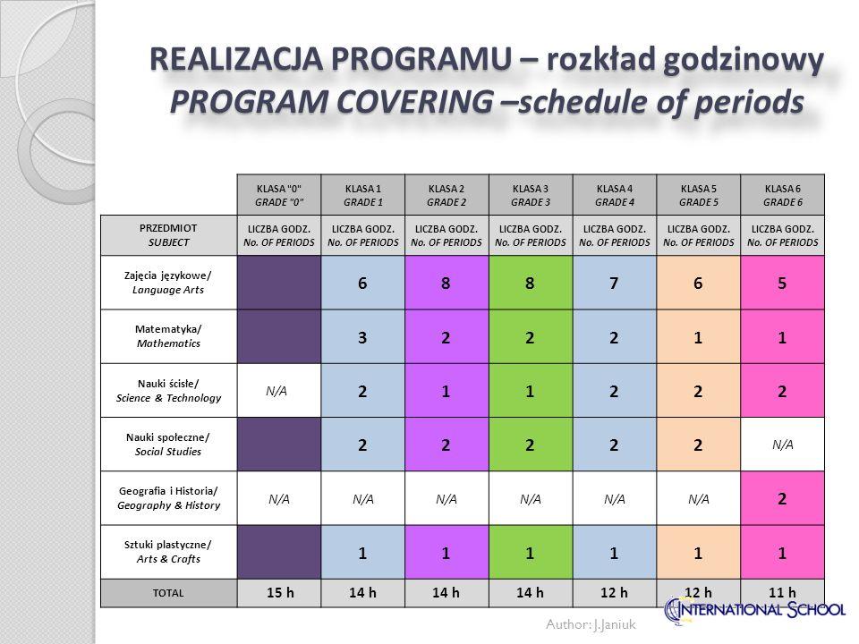 REALIZACJA PROGRAMU – rozkład godzinowy PROGRAM COVERING –schedule of periods KLASA