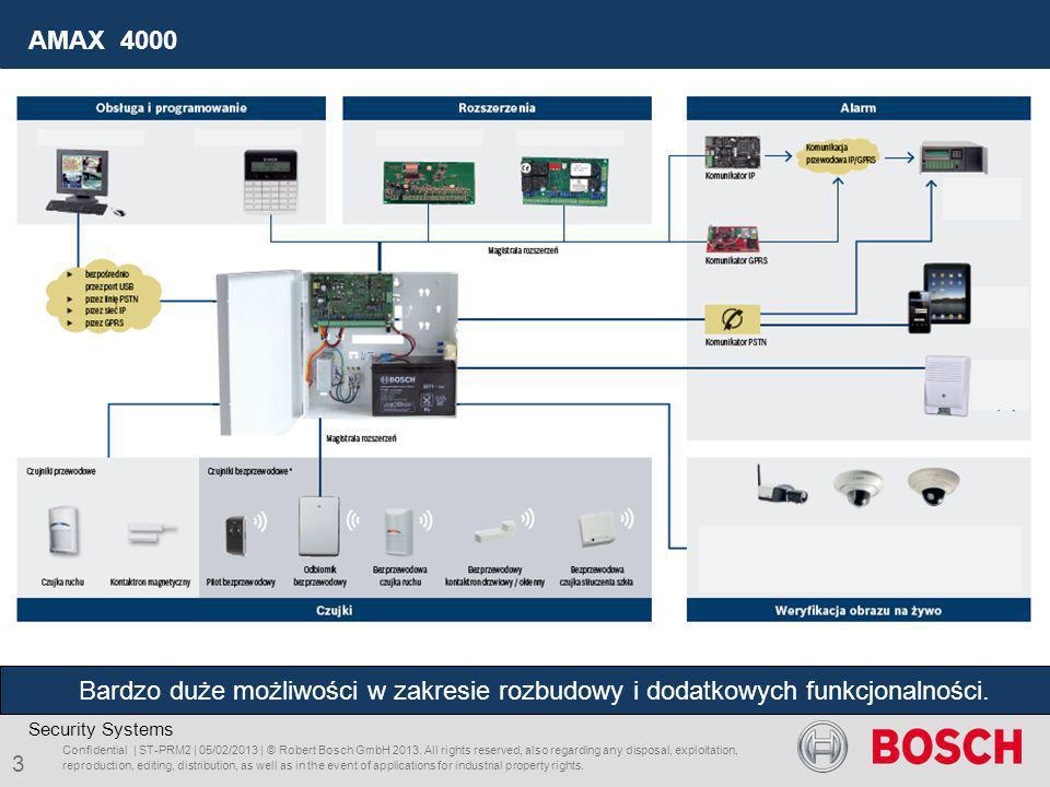 Security Systems Panel AMAX 4000 Przegląd panelu AMAX 4000 Charakterystyka Panel AMAX 4000 składa się z obudowy i transformatora Panel AMAX 4000 EN stopnia 2 składa się z obudowy z przełącznikiem antywłamaniowym i transformatora Wbudowany dialer PSTN z obsługą protokołów CID i SIA 2 magistrale rozszerzeń: Maks.