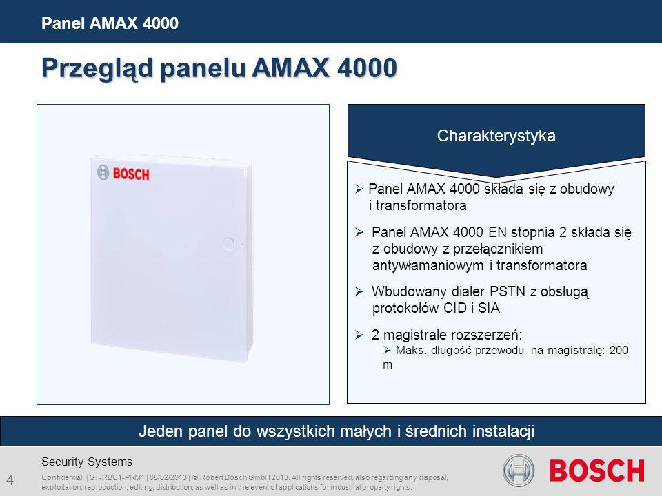 Security Systems Panel AMAX 4000 Przegląd panelu AMAX 4000 Charakterystyka Panel AMAX 4000 składa się z obudowy i transformatora Panel AMAX 4000 EN st
