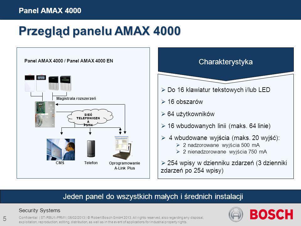 Security Systems Panel AMAX 4000 Telefon Magistrala rozszerzeń Panel AMAX 4000 / Panel AMAX 4000 EN CMS Oprogramowanie A-Link Plus Przegląd panelu AMAX 4000 SIEĆ TELEFONICZN A PSTN Do 16 klawiatur tekstowych i/lub LED 16 obszarów 64 użytkowników 16 wbudowanych linii (maks.
