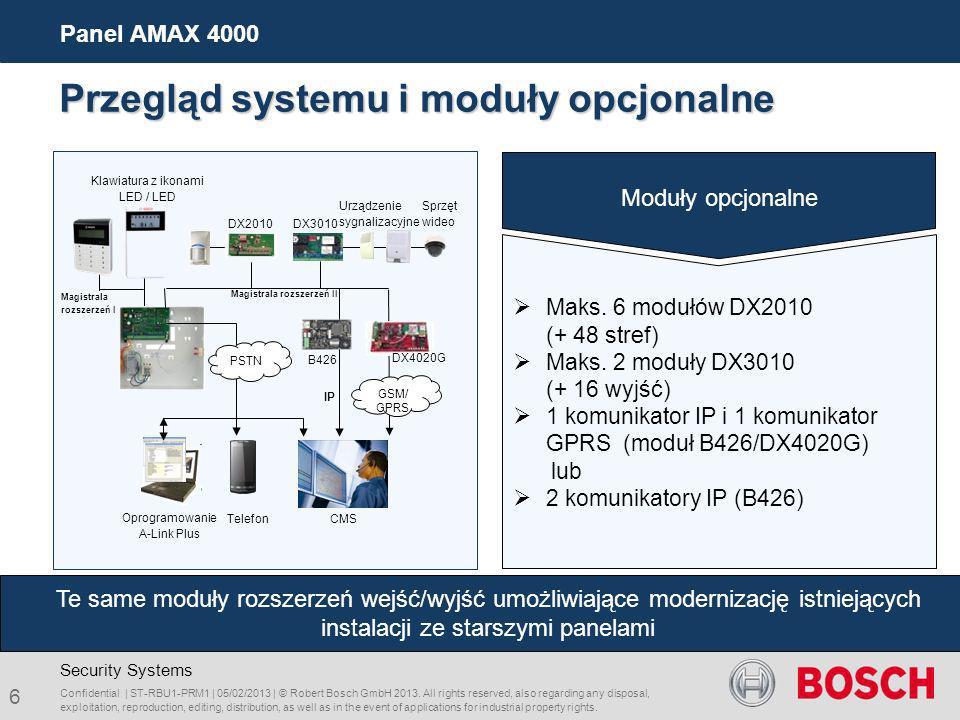 Moduły opcjonalne Maks. 6 modułów DX2010 (+ 48 stref) Maks. 2 moduły DX3010 (+ 16 wyjść) 1 komunikator IP i 1 komunikator GPRS (moduł B426/DX4020G) lu
