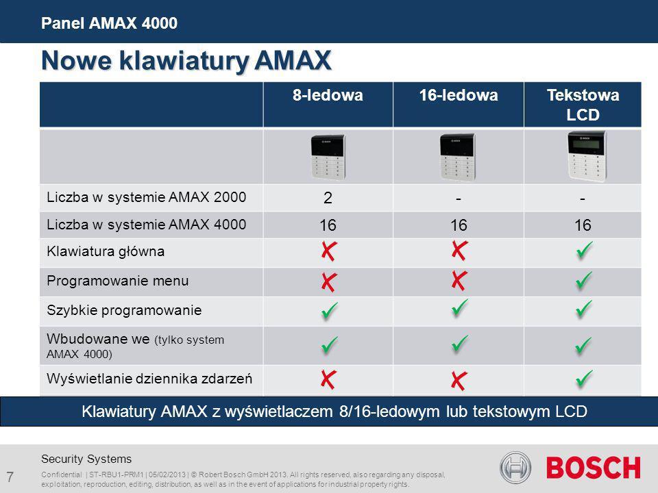 Security Systems Panel AMAX 4000 Nowe klawiatury AMAX 8-ledowa16-ledowaTekstowa LCD D Liczba w systemie AMAX 2000 2-- Liczba w systemie AMAX 4000 16 K