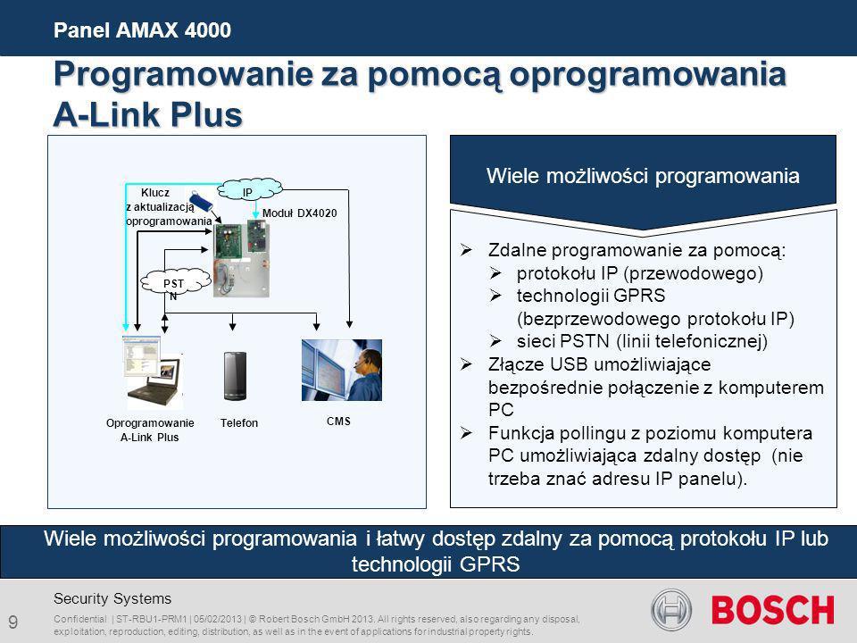 Wiele możliwości programowania Zdalne programowanie za pomocą: protokołu IP (przewodowego) technologii GPRS (bezprzewodowego protokołu IP) sieci PSTN