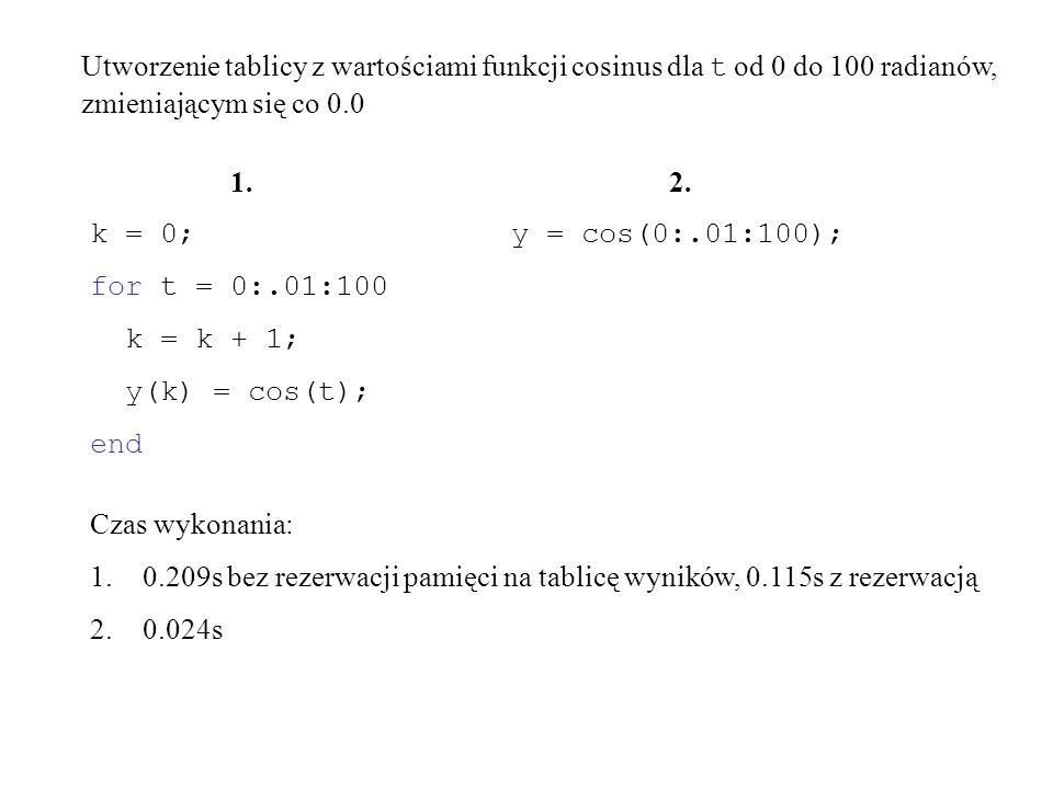 1. k = 0; for t = 0:.01:100 k = k + 1; y(k) = cos(t); end 2. y = cos(0:.01:100); Czas wykonania: 1.0.209s bez rezerwacji pamięci na tablicę wyników, 0